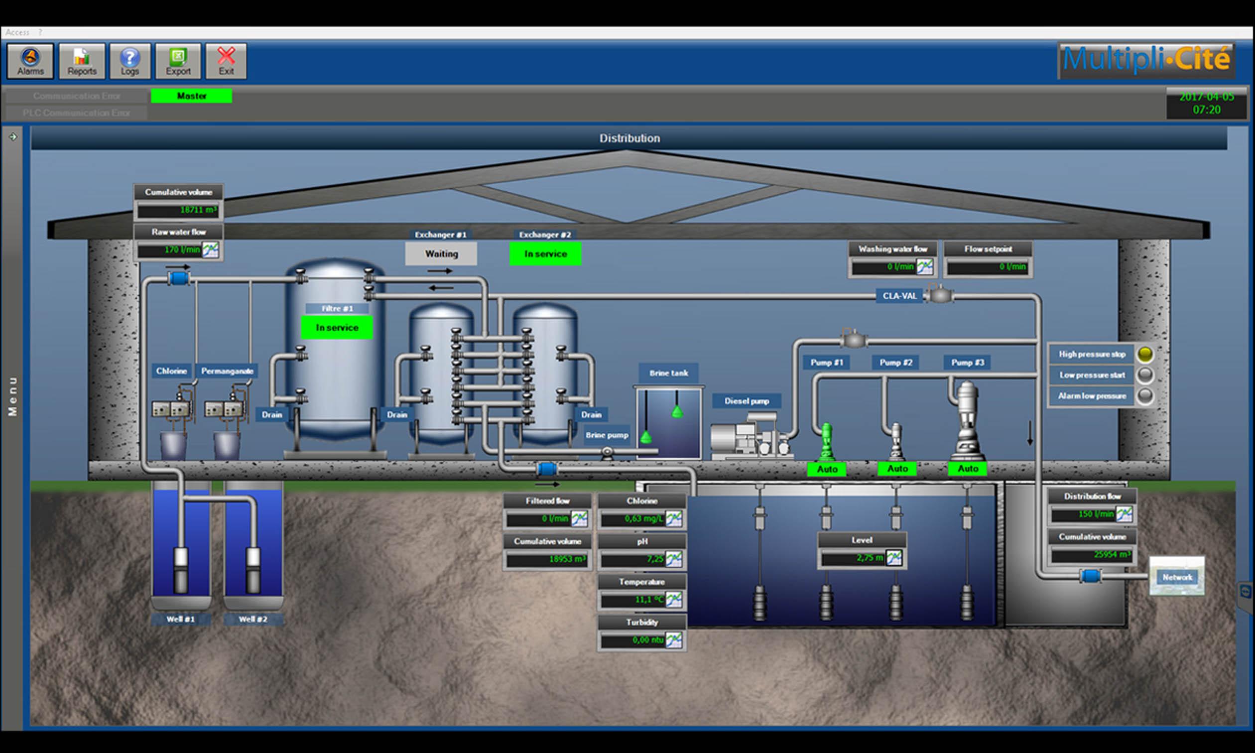 Réalisation traitement des eaux